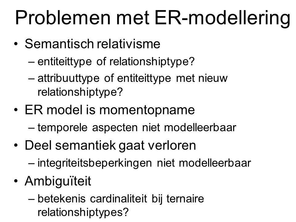Problemen met ER-modellering