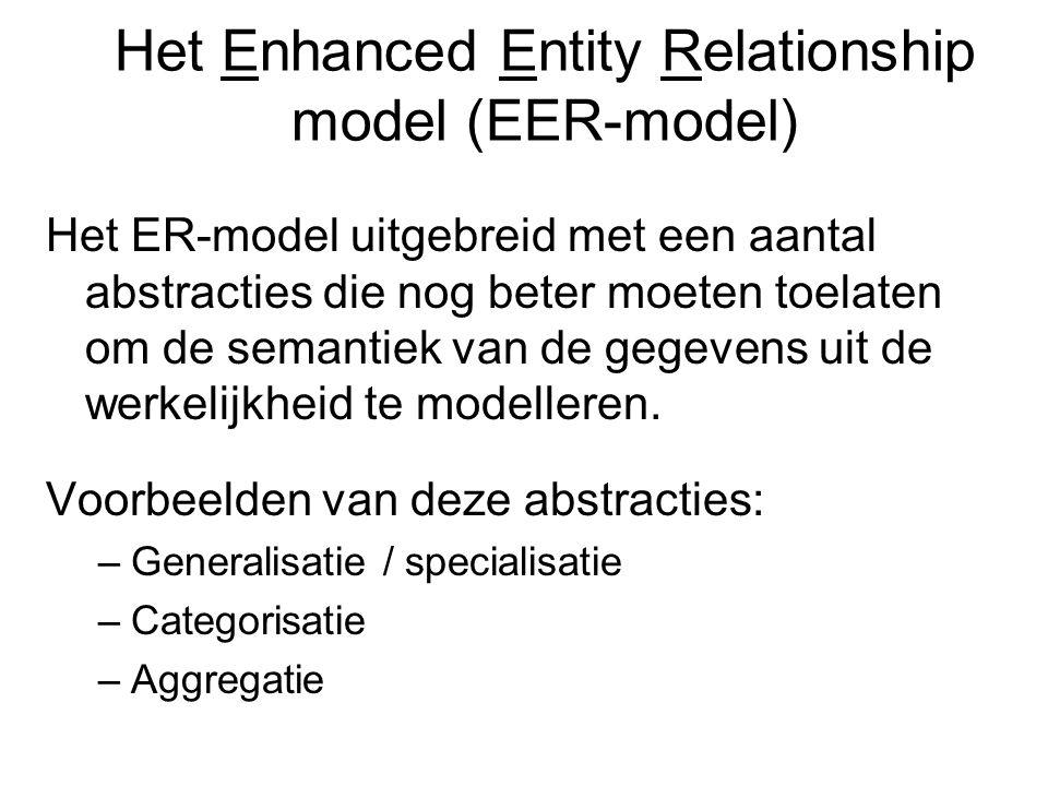 Het Enhanced Entity Relationship model (EER-model)