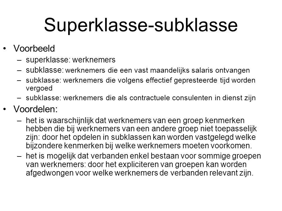 Superklasse-subklasse