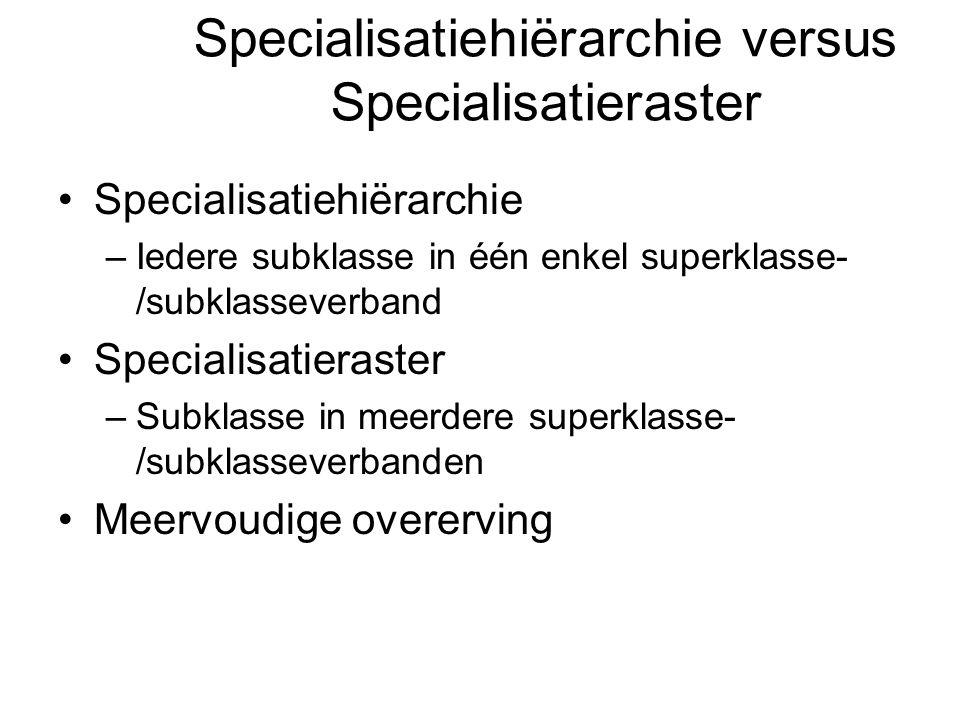 Specialisatiehiërarchie versus Specialisatieraster