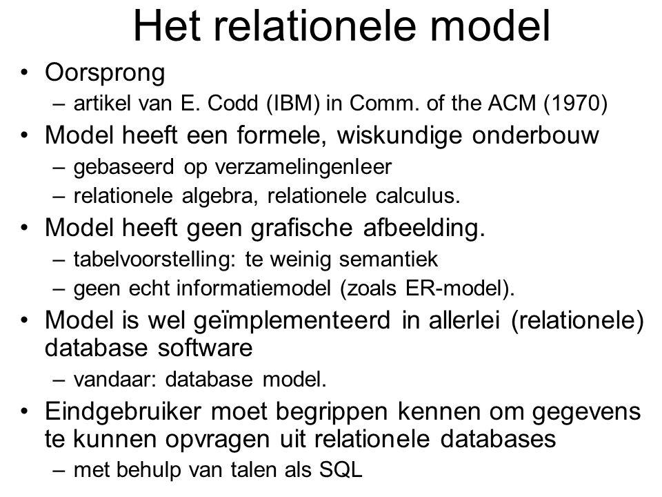 Het relationele model Oorsprong