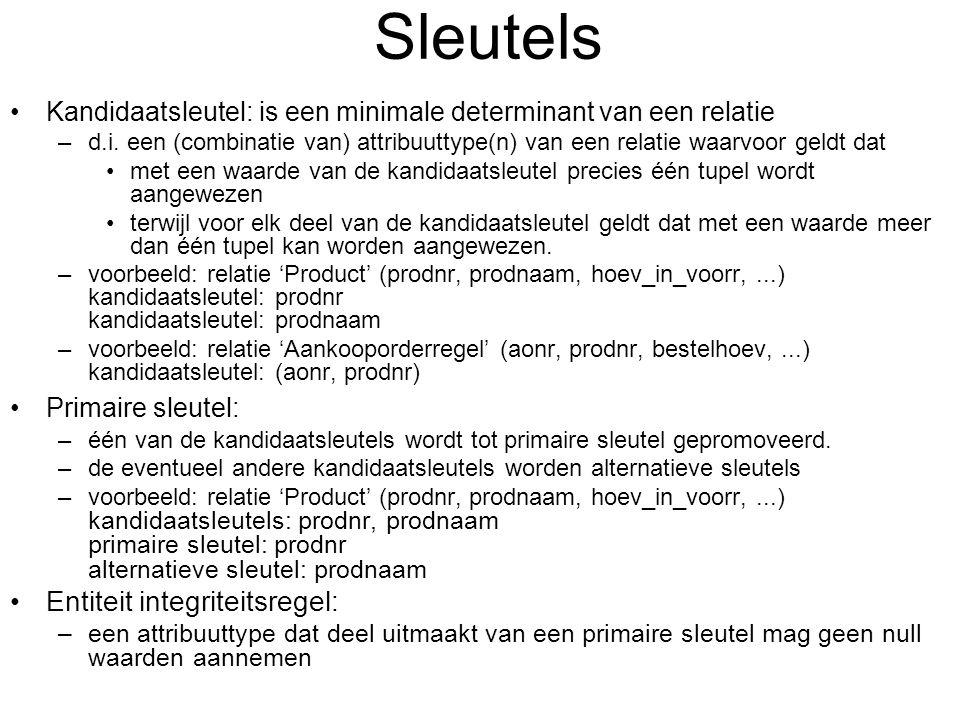 Sleutels Entiteit integriteitsregel: