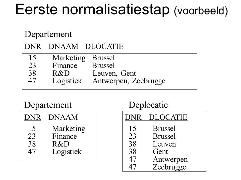 Eerste normalisatiestap (voorbeeld)