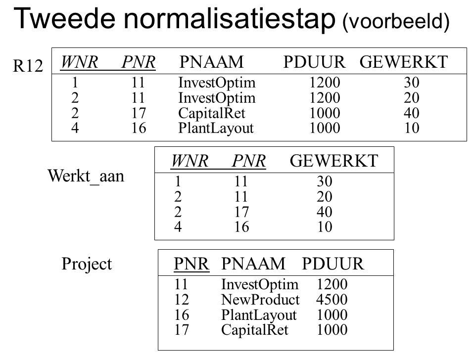 Tweede normalisatiestap (voorbeeld)