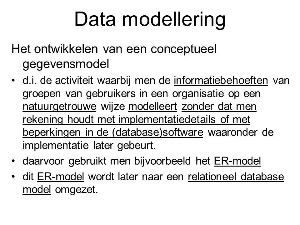 Data modellering Het ontwikkelen van een conceptueel gegevensmodel