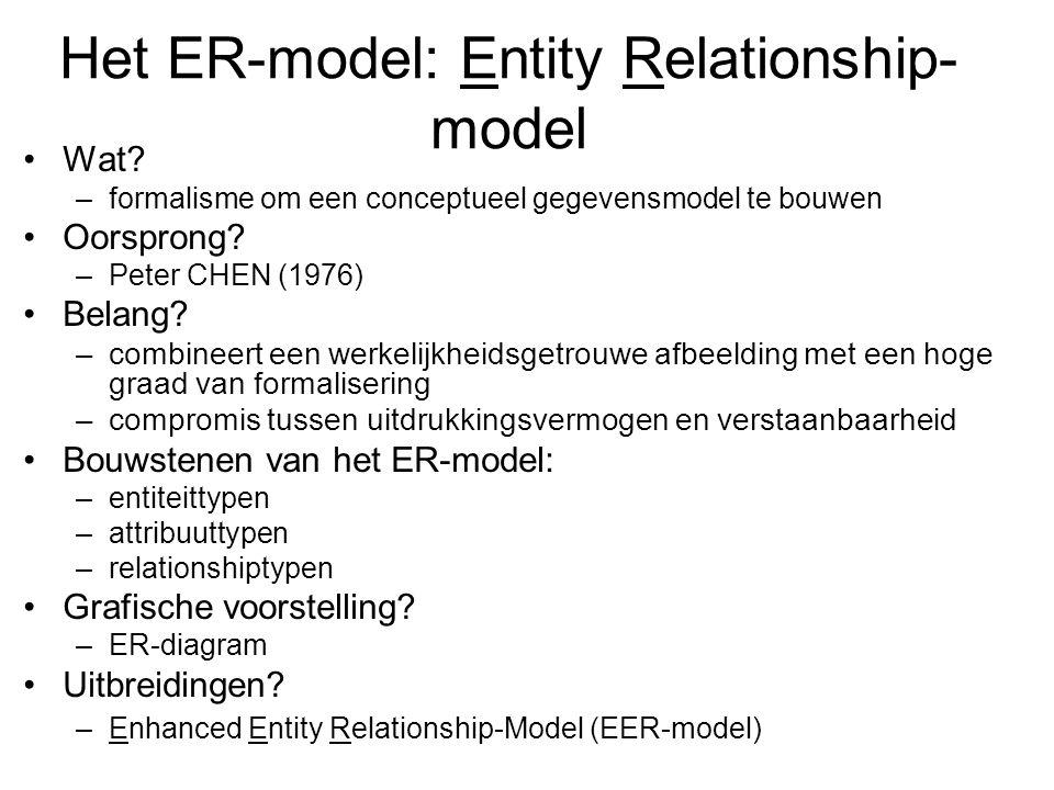 Het ER-model: Entity Relationship-model
