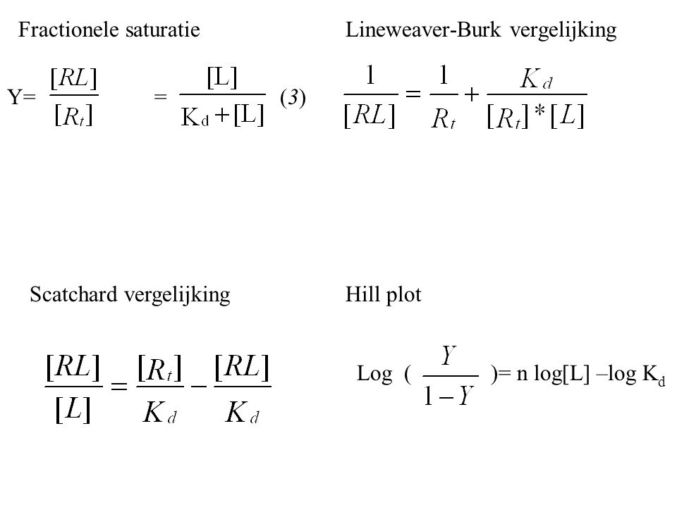 Lineweaver-Burk vergelijking