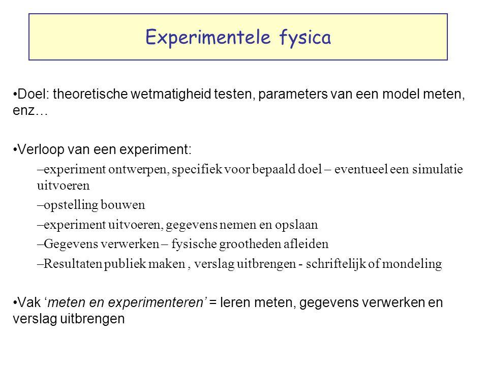 Experimentele fysica Doel: theoretische wetmatigheid testen, parameters van een model meten, enz… Verloop van een experiment: