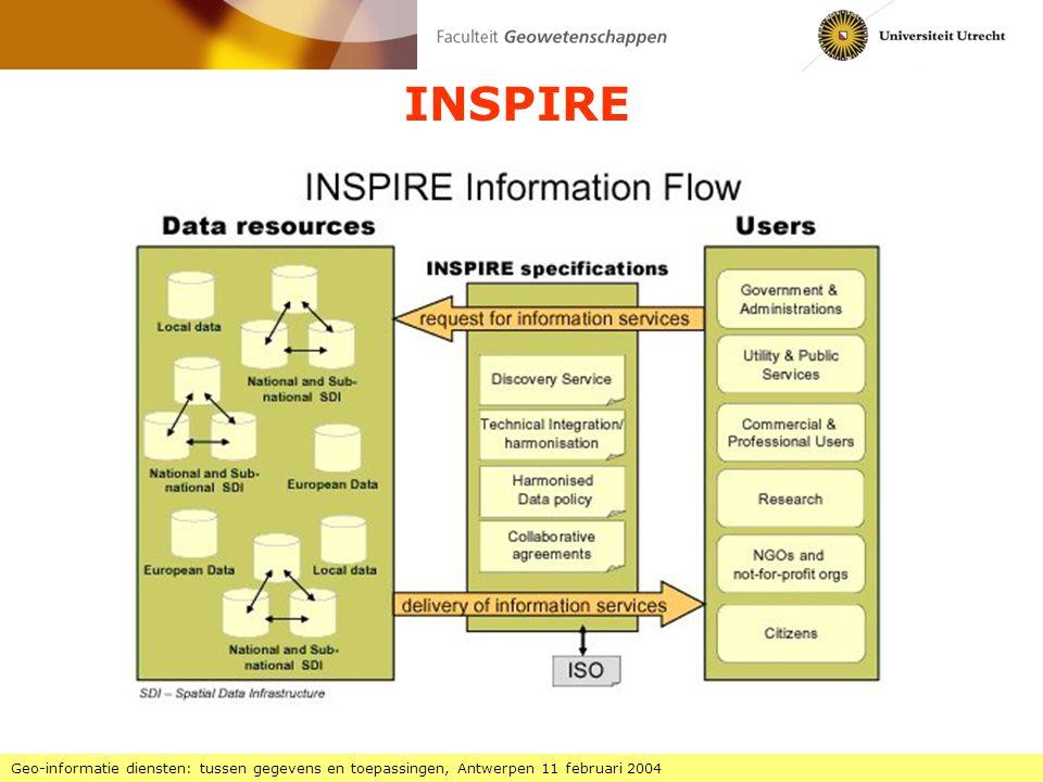 INSPIRE Geo-informatie diensten: tussen gegevens en toepassingen, Antwerpen 11 februari 2004