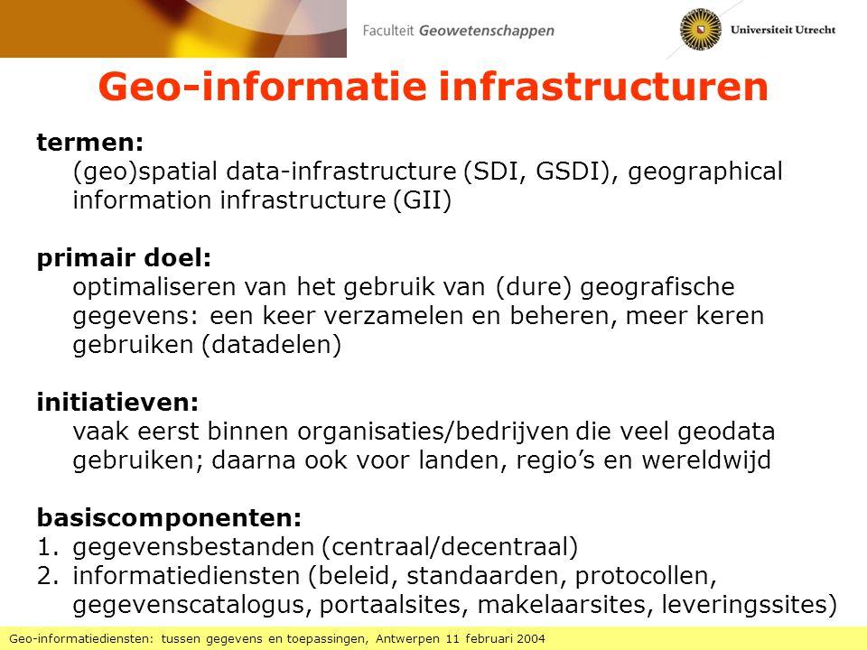 Geo-informatie infrastructuren
