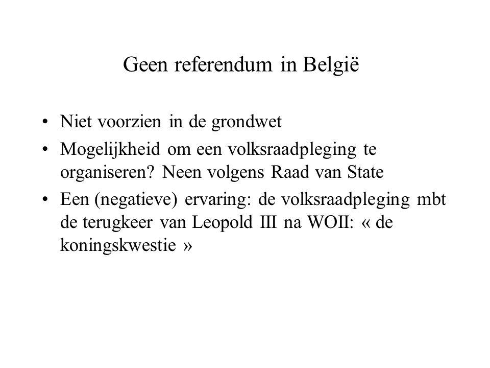 Geen referendum in België