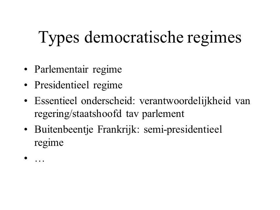 Types democratische regimes