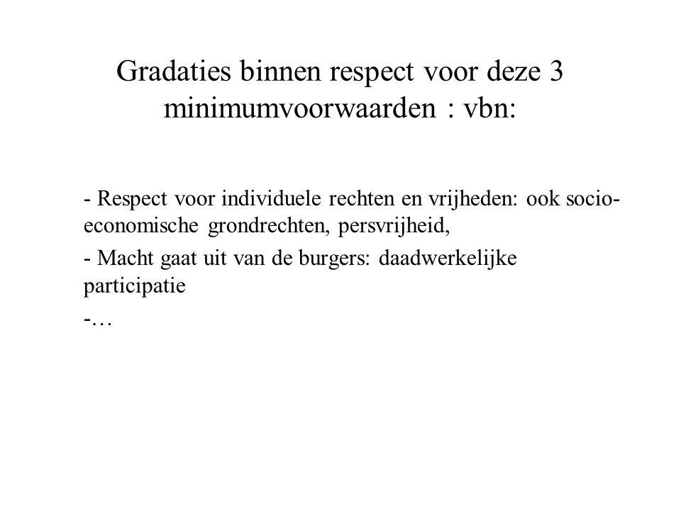 Gradaties binnen respect voor deze 3 minimumvoorwaarden : vbn: