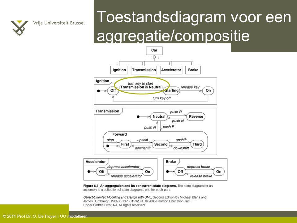 Toestandsdiagram voor een aggregatie/compositie