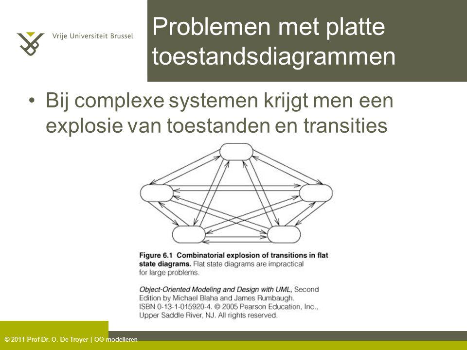 Problemen met platte toestandsdiagrammen