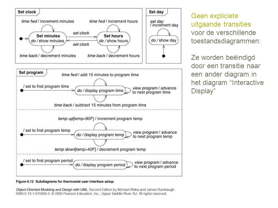 Geen expliciete uitgaande transities voor de verschillende toestandsdiagrammen: