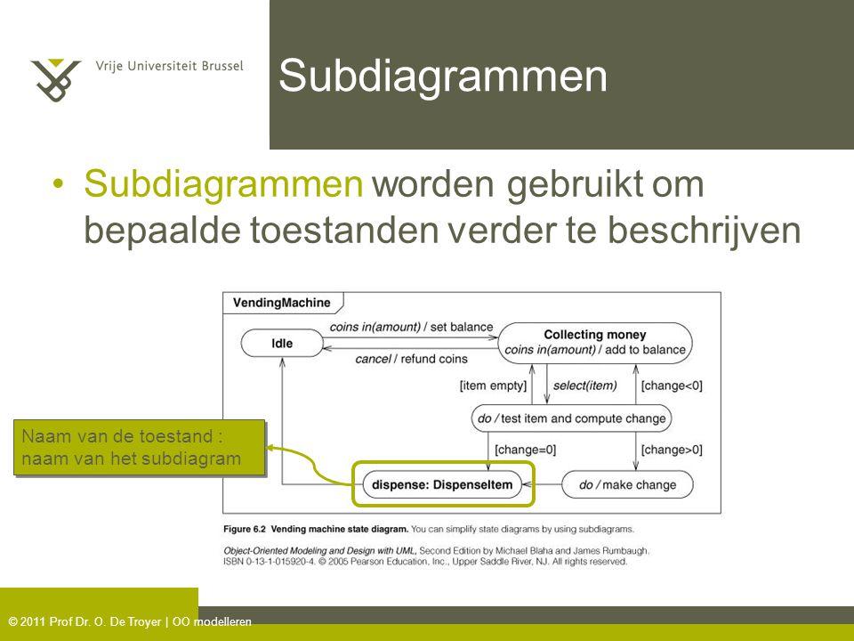 Subdiagrammen Subdiagrammen worden gebruikt om bepaalde toestanden verder te beschrijven. Naam van de toestand : naam van het subdiagram.