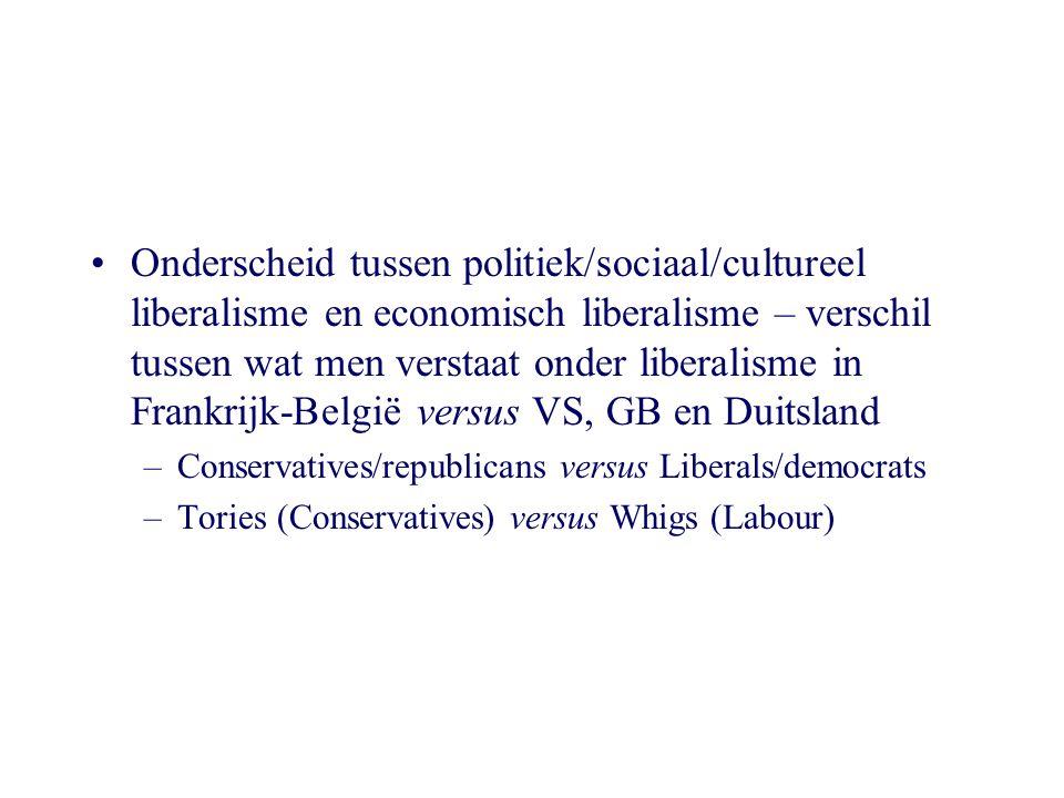 Onderscheid tussen politiek/sociaal/cultureel liberalisme en economisch liberalisme – verschil tussen wat men verstaat onder liberalisme in Frankrijk-België versus VS, GB en Duitsland