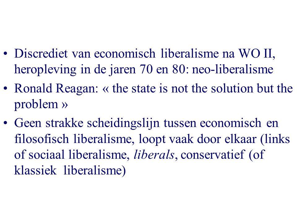 Discrediet van economisch liberalisme na WO II, heropleving in de jaren 70 en 80: neo-liberalisme