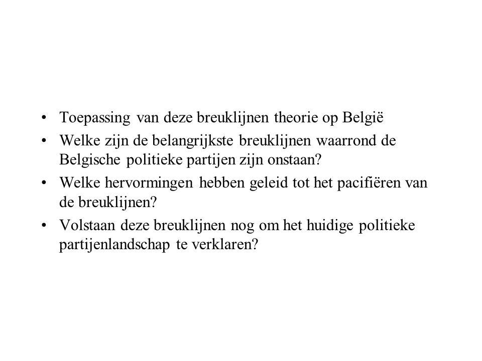 Toepassing van deze breuklijnen theorie op België