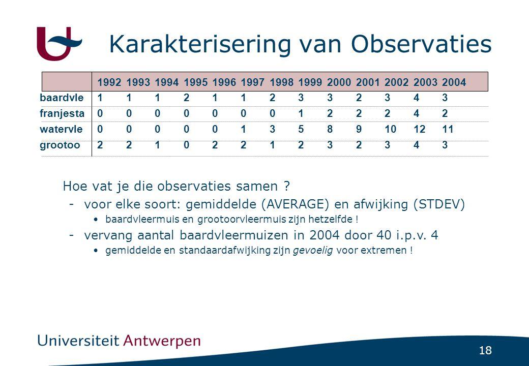 Karakterisering van Observaties