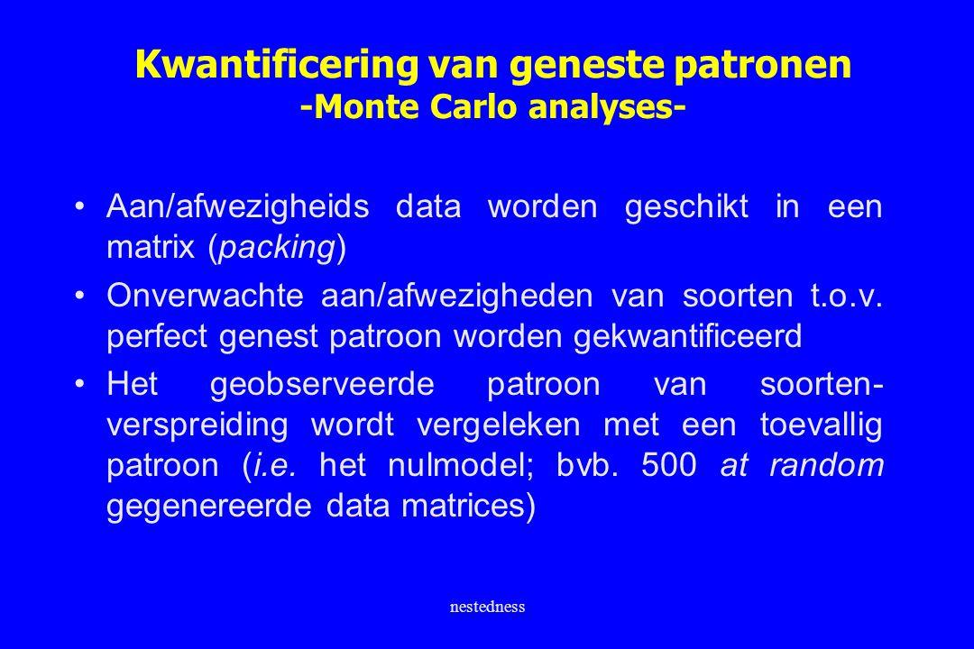 Kwantificering van geneste patronen -Monte Carlo analyses-