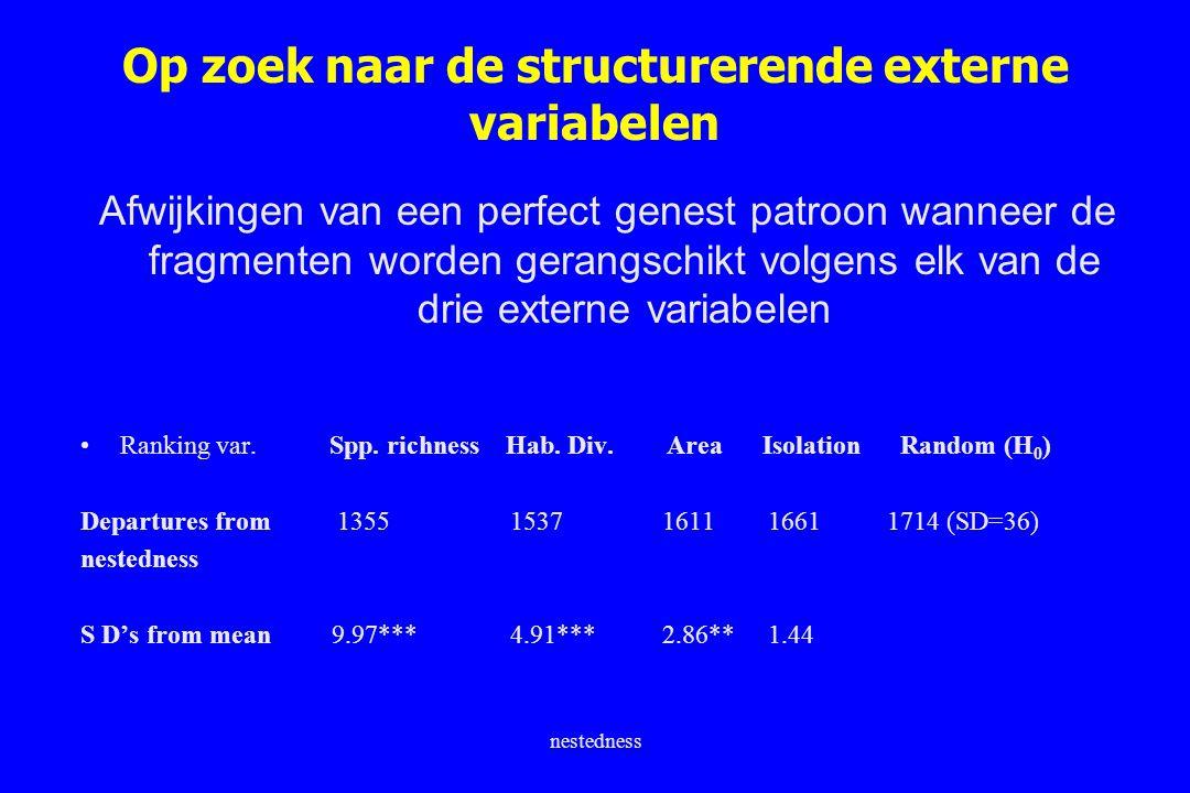 Op zoek naar de structurerende externe variabelen