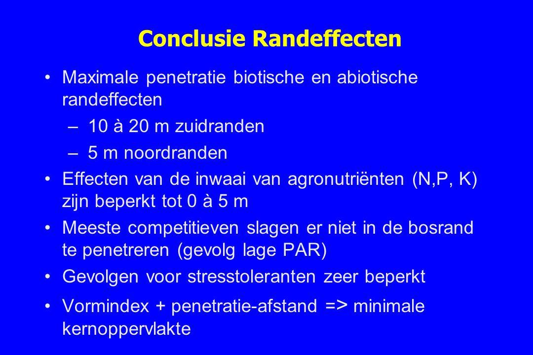 Conclusie Randeffecten