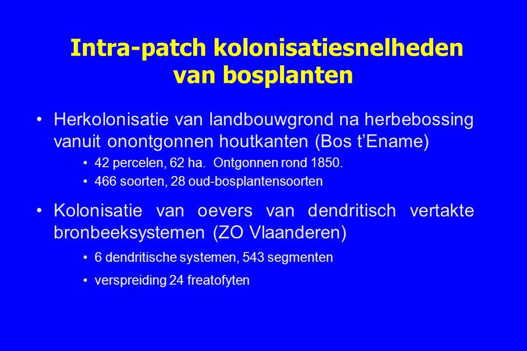 Intra-patch kolonisatiesnelheden van bosplanten