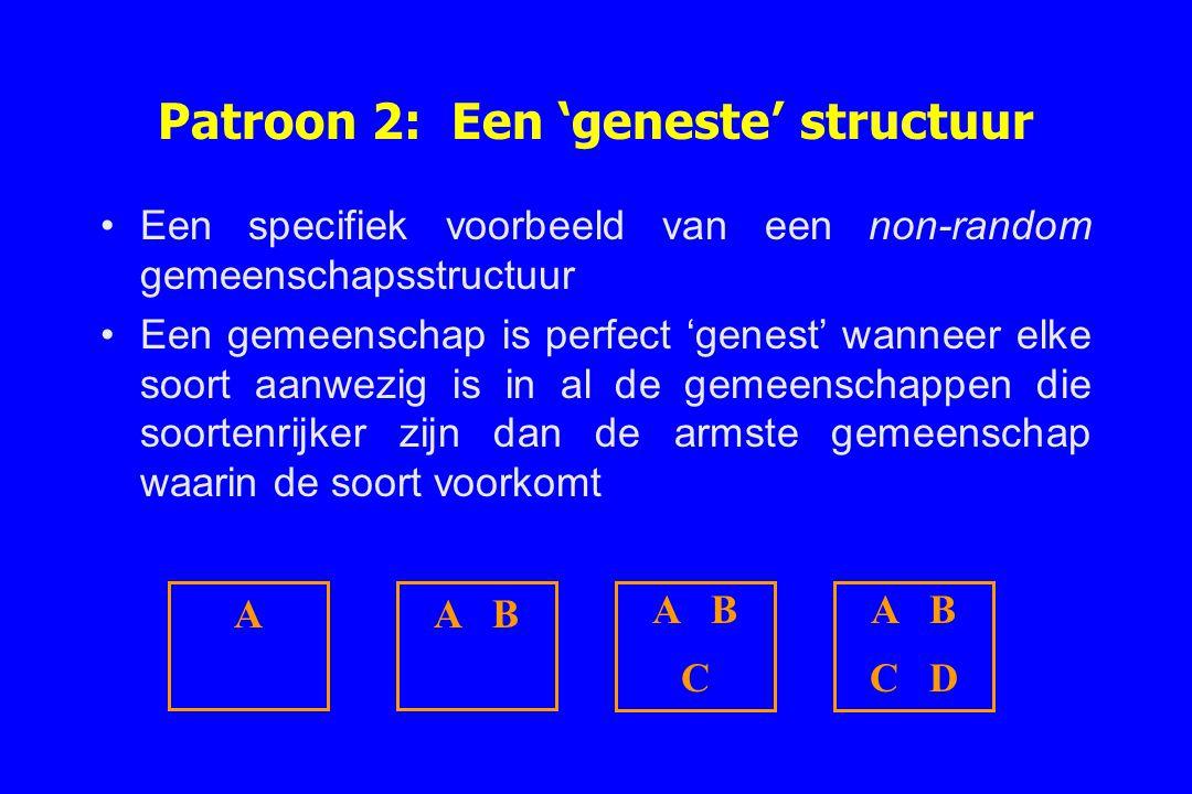 Patroon 2: Een 'geneste' structuur