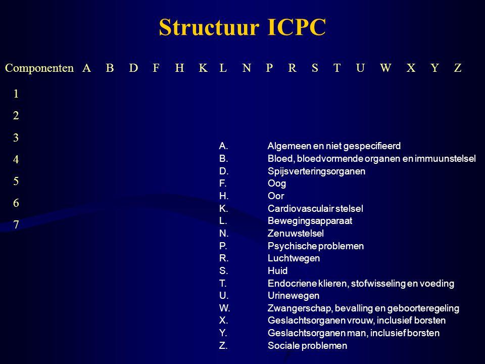 Structuur ICPC Componenten A B D F H K L N P R S T U W X Y Z 1 2 3 4 5