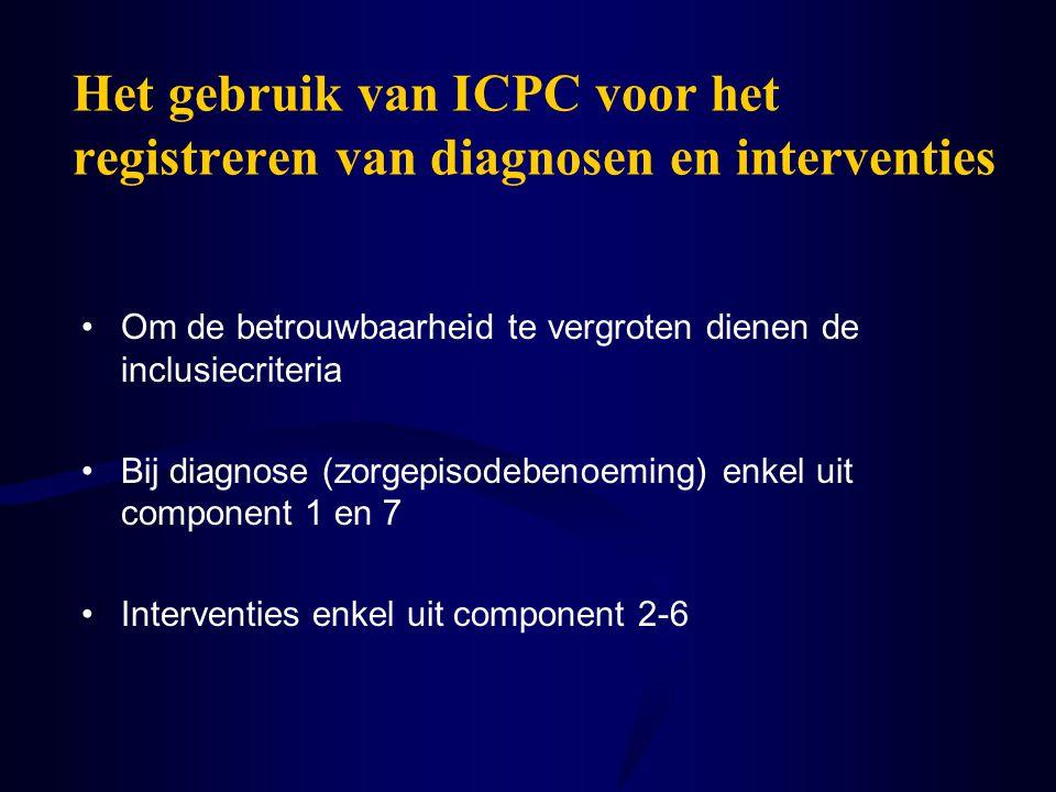 Het gebruik van ICPC voor het registreren van diagnosen en interventies