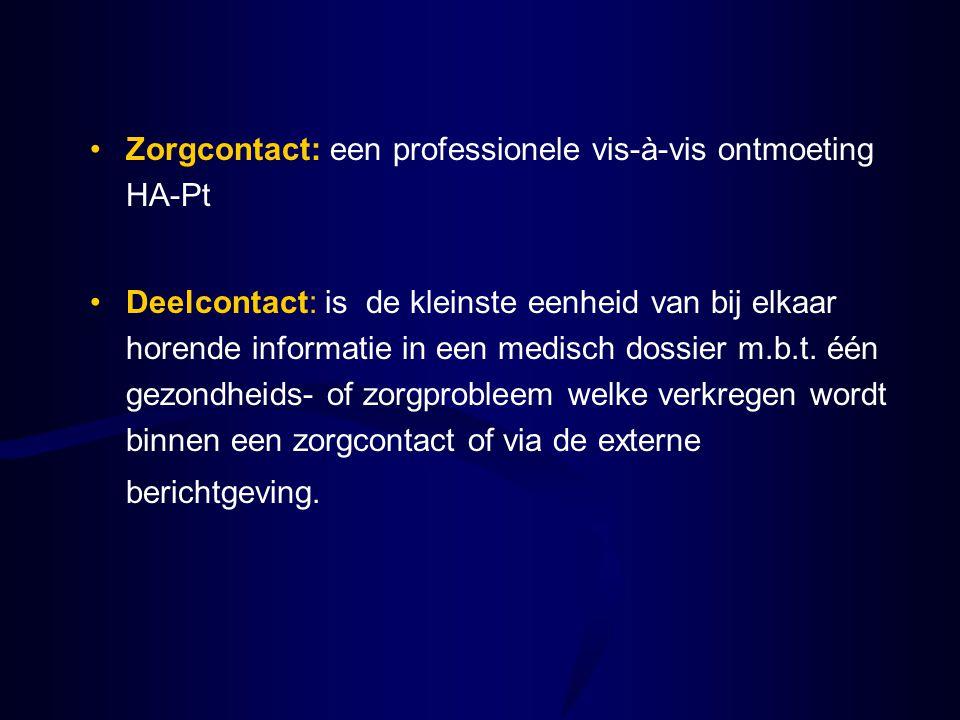 Zorgcontact: een professionele vis-à-vis ontmoeting HA-Pt