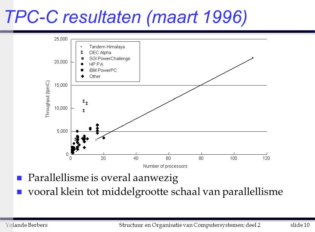 TPC-C resultaten (maart 1996)