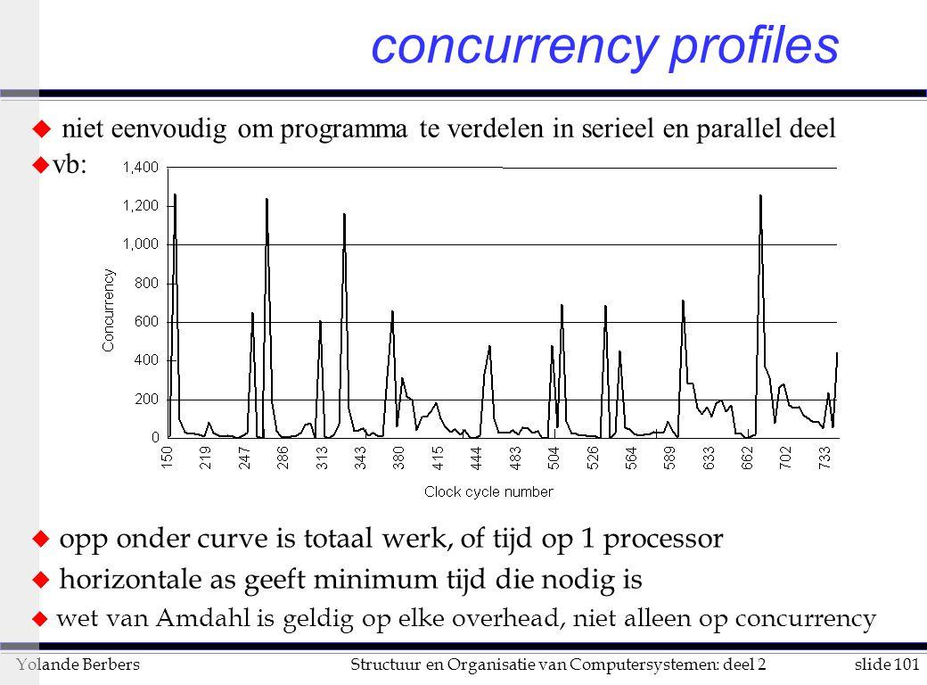 concurrency profiles niet eenvoudig om programma te verdelen in serieel en parallel deel. vb: