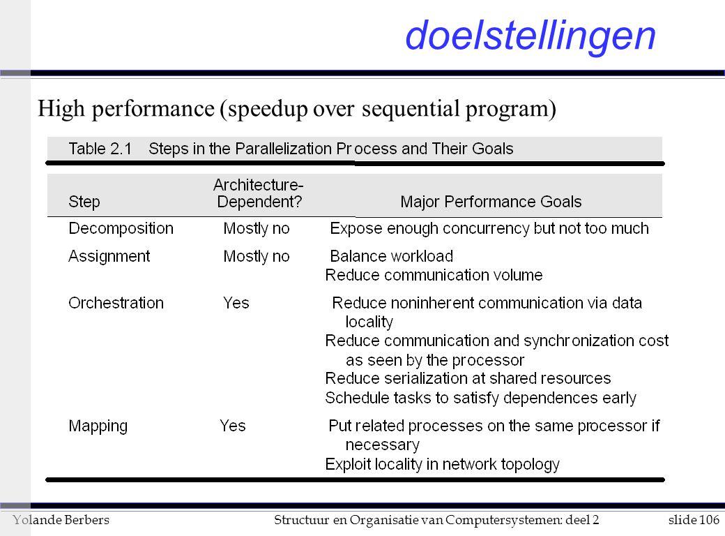 doelstellingen High performance (speedup over sequential program)