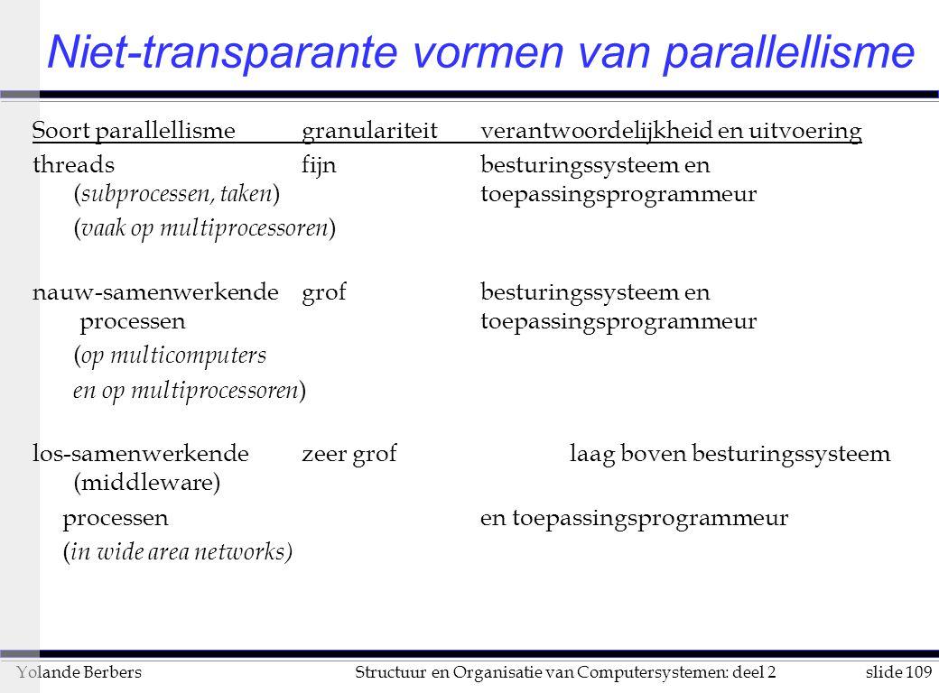 Niet-transparante vormen van parallellisme