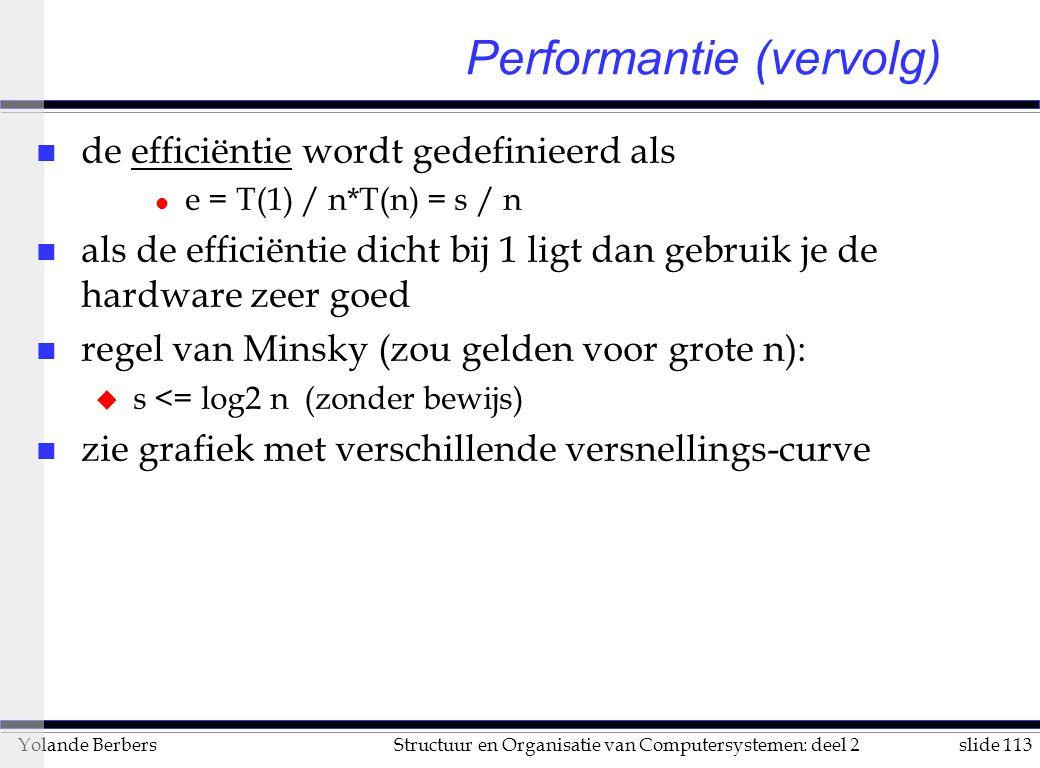 Performantie (vervolg)