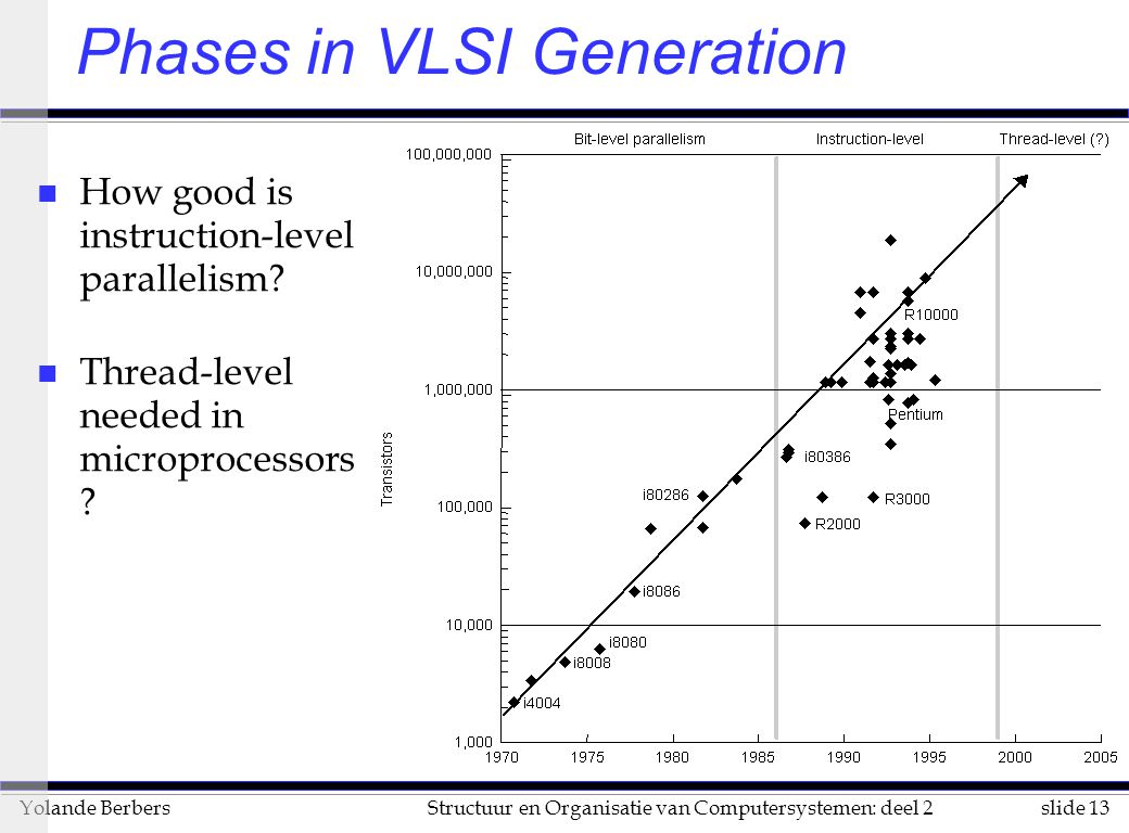 Phases in VLSI Generation