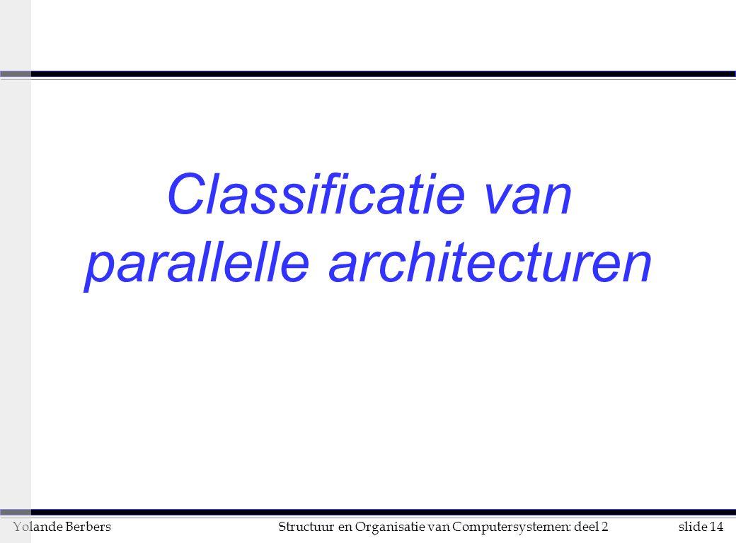 Classificatie van parallelle architecturen