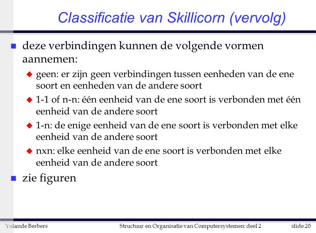 Classificatie van Skillicorn (vervolg)