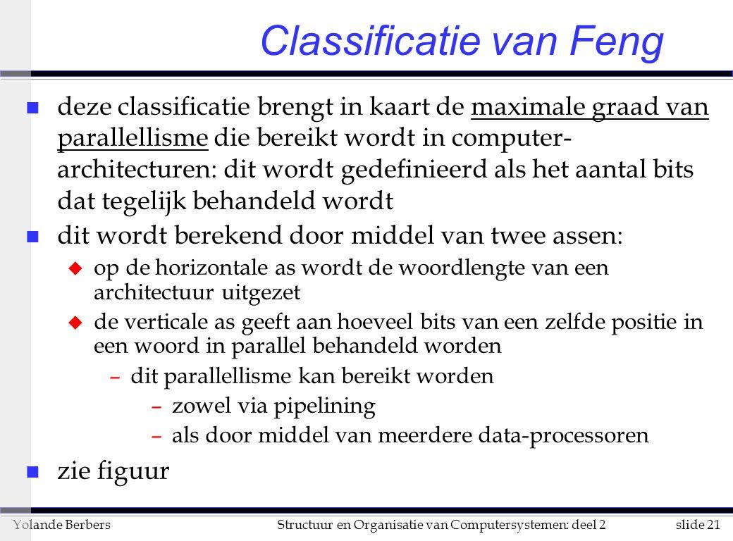 Classificatie van Feng
