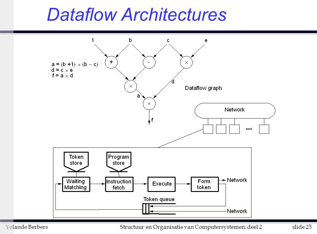 Dataflow Architectures
