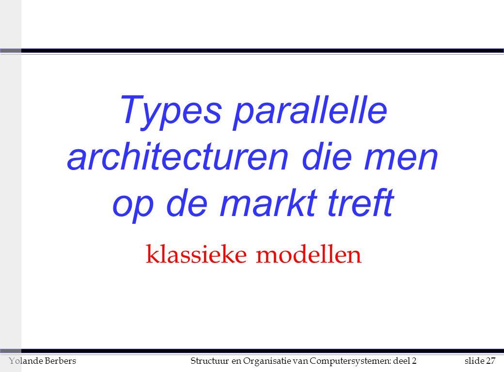 Types parallelle architecturen die men op de markt treft