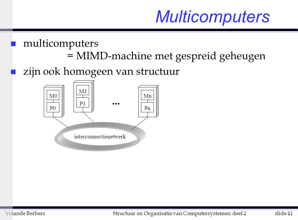 Multicomputers multicomputers = MIMD-machine met gespreid geheugen