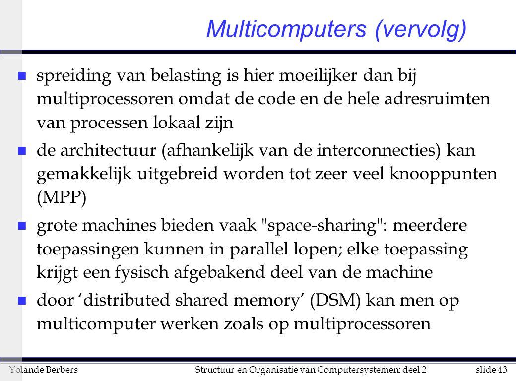 Multicomputers (vervolg)