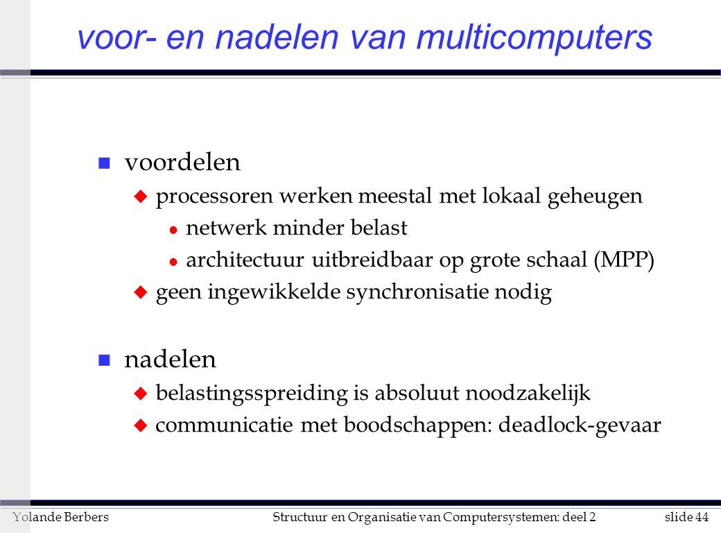 voor- en nadelen van multicomputers