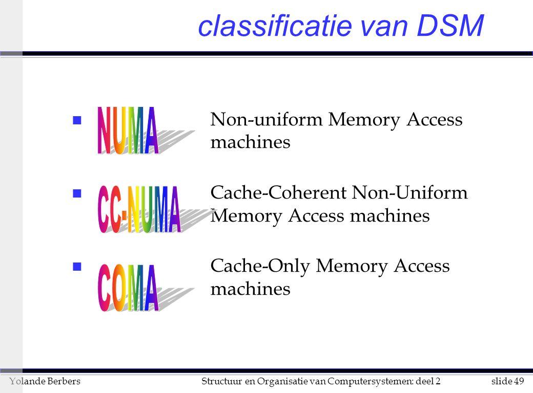 classificatie van DSM NUMA CC-NUMA COMA