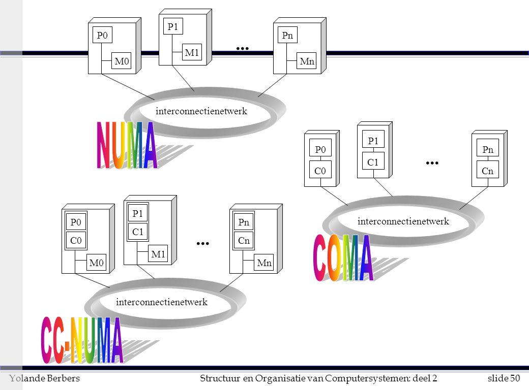 NUMA COMA CC-NUMA ... ... ... M1 P1 M0 P0 Mn Pn interconnectienetwerk