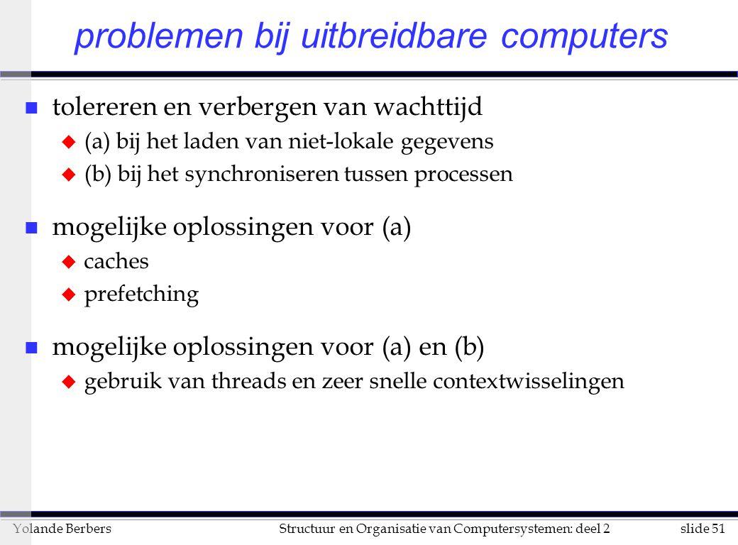 problemen bij uitbreidbare computers